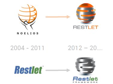 From Noelios to Restlet